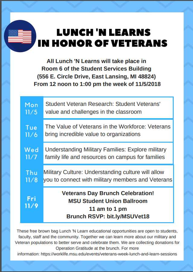 veterans day research